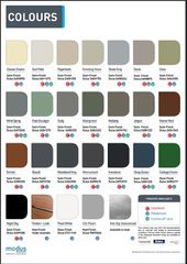 Colour specification